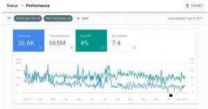 New Google Search Console: 16 Months of Data