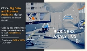 Big Data & Business Analytics Market Research Report by Analytics Tools