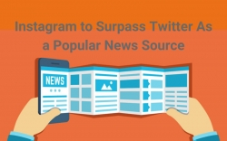 Instagram to Surpass Twitter As a Popular News Source